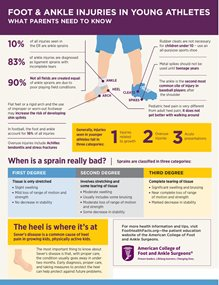 Foot and Ankle Injuries in Young Athletes Infographic