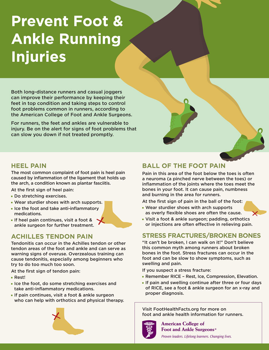 Runners Fit Feet Finish Faster Foot Health Facts