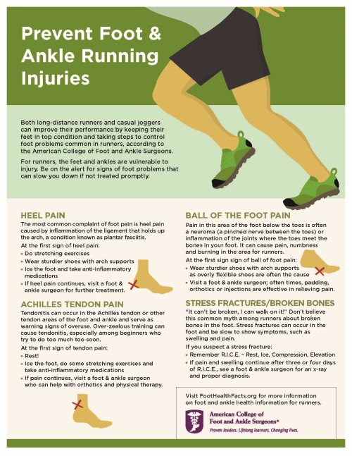 Running Injuries Infographic